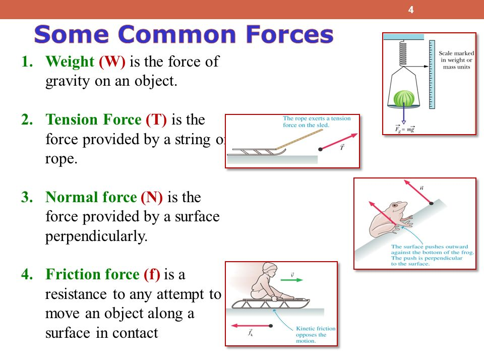 4 1.Weight (W) is the force of gravity on an object.