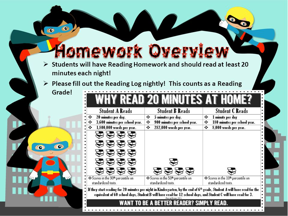  Students will have Reading Homework and should read at least 20 minutes each night.
