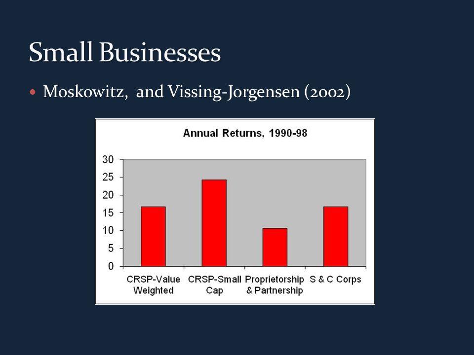 Moskowitz, and Vissing-Jorgensen (2002)