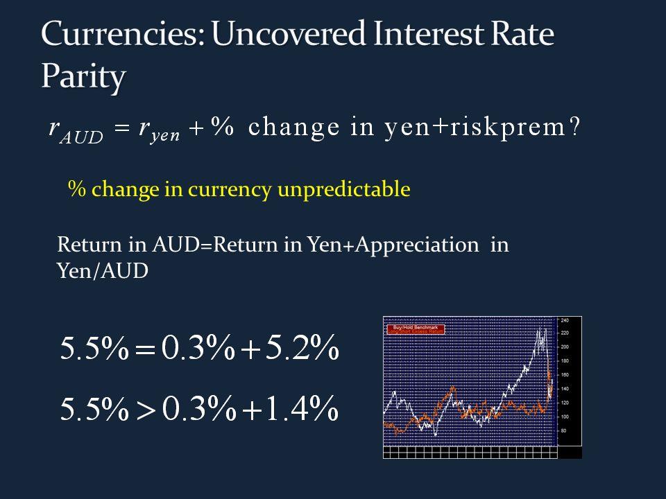 Return in AUD=Return in Yen+Appreciation in Yen/AUD % change in currency unpredictable