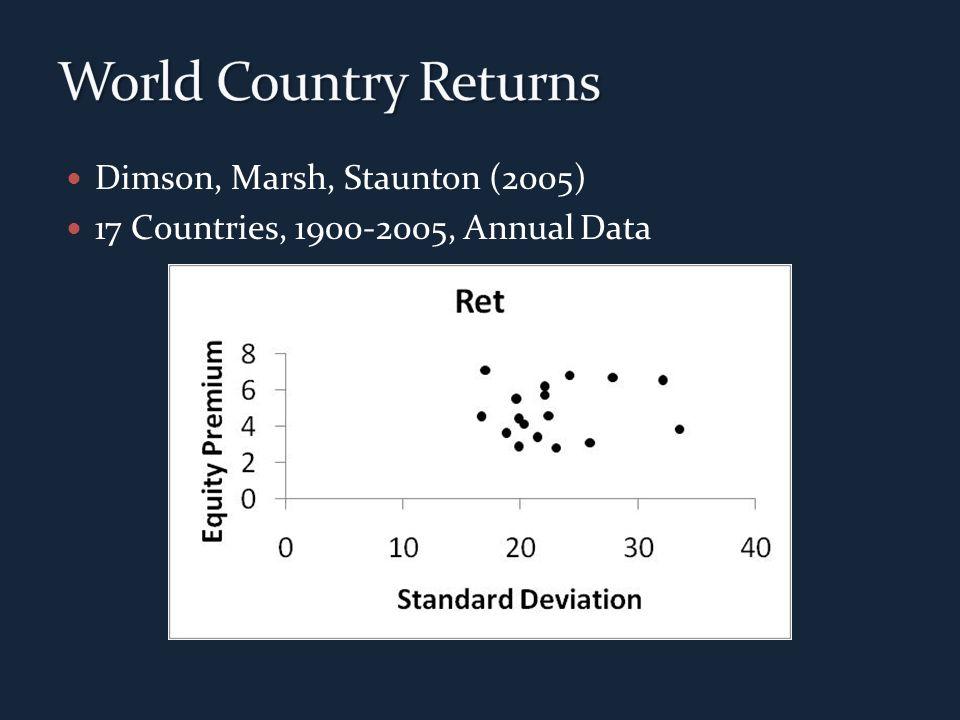 Dimson, Marsh, Staunton (2005) 17 Countries, 1900-2005, Annual Data