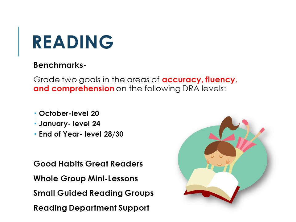 READING Benchmarks- Grade two goals in the areas of accuracy, fluency, and comprehension on the following DRA levels:  October-level 20  January- level 24  End of Year- level 28/30 Good Habits Great Readers Whole Group Mini-Lessons Small Guided Reading Groups Reading Department Support
