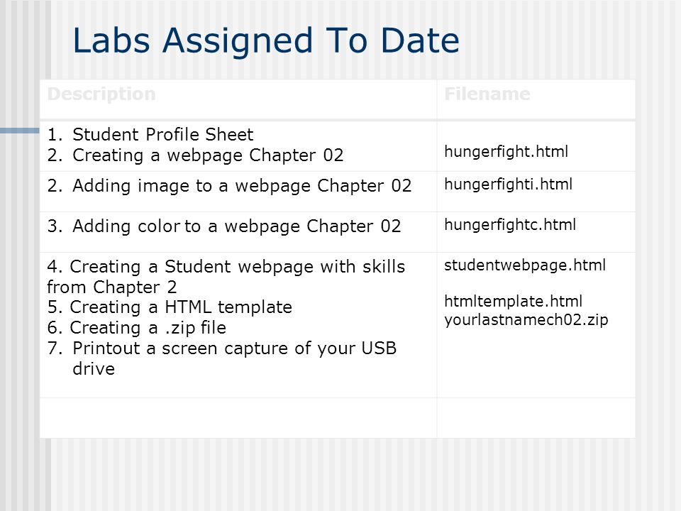 labs assigned to date descriptionfilename 1student profile sheet 2creating a webpage chapter