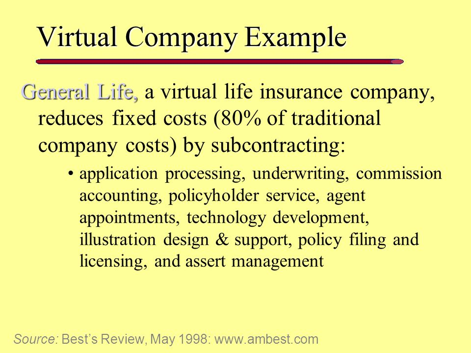 Virtual Company Example General Life, General Life, a virtual life insurance company, reduces fixed costs (80% of traditional company costs) by subcontracting: application processing, underwriting, commission accounting, policyholder service, agent appointments, technology development, illustration design & support, policy filing and licensing, and assert management Source: Best's Review, May 1998: www.ambest.com
