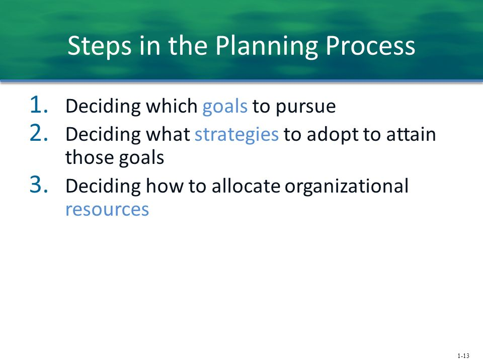 1-13 Steps in the Planning Process 1. Deciding which goals to pursue 2.