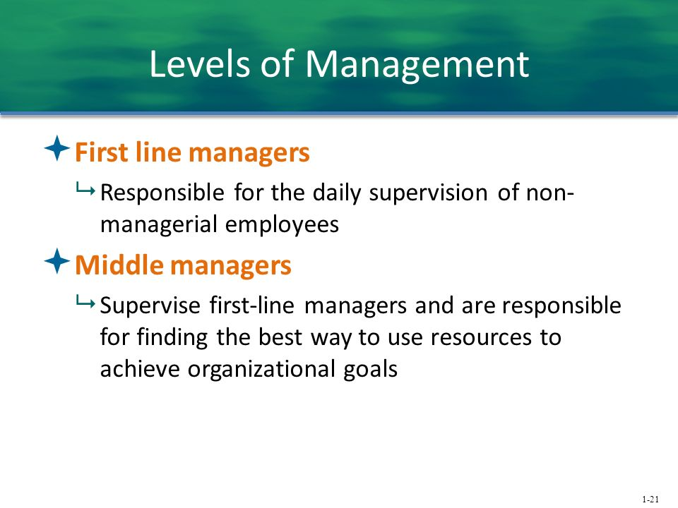 1-21 Levels of Management  First line managers  Responsible for the daily supervision of non- managerial employees  Middle managers  Supervise first-line managers and are responsible for finding the best way to use resources to achieve organizational goals