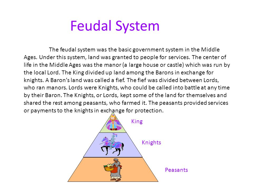 the system that governed the middle ages of europe