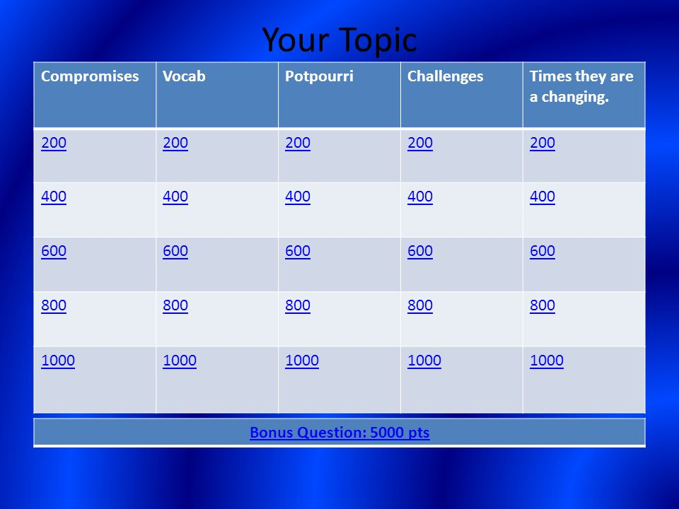 Your Topic CompromisesVocabPotpourriChallengesTimes they are a changing.