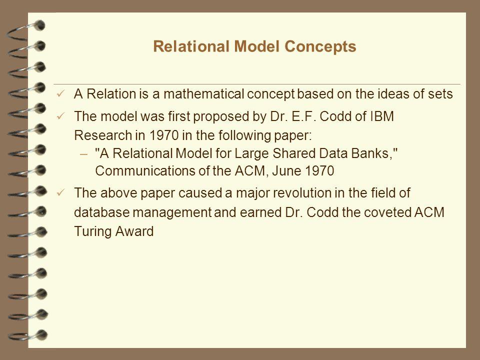 computer research topics ideas