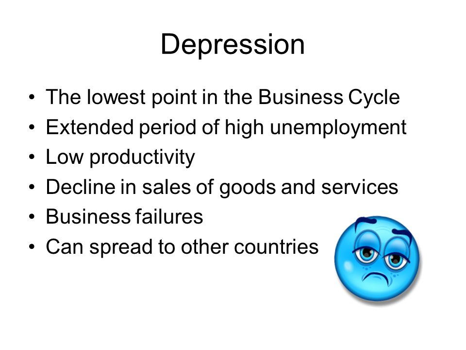 Depression The lowest point in the Business Cycle Extended period of high unemployment Low productivity Decline in sales of goods and services Business failures Can spread to other countries