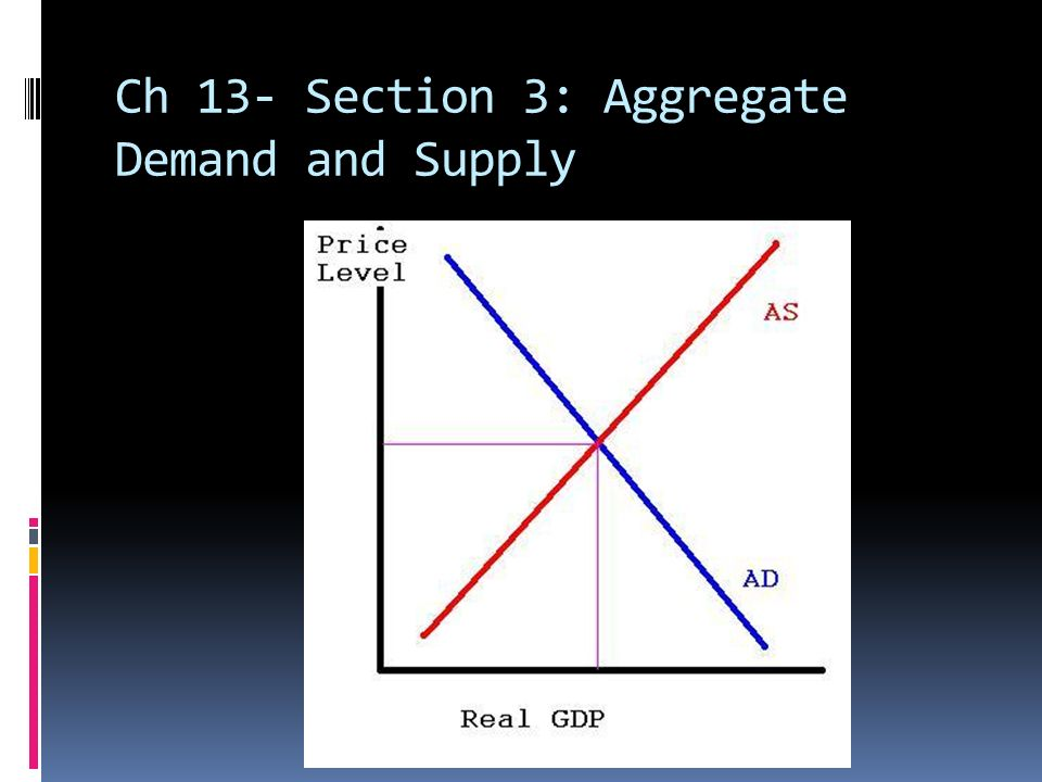 Ch 13- Section 3: Aggregate Demand and Supply