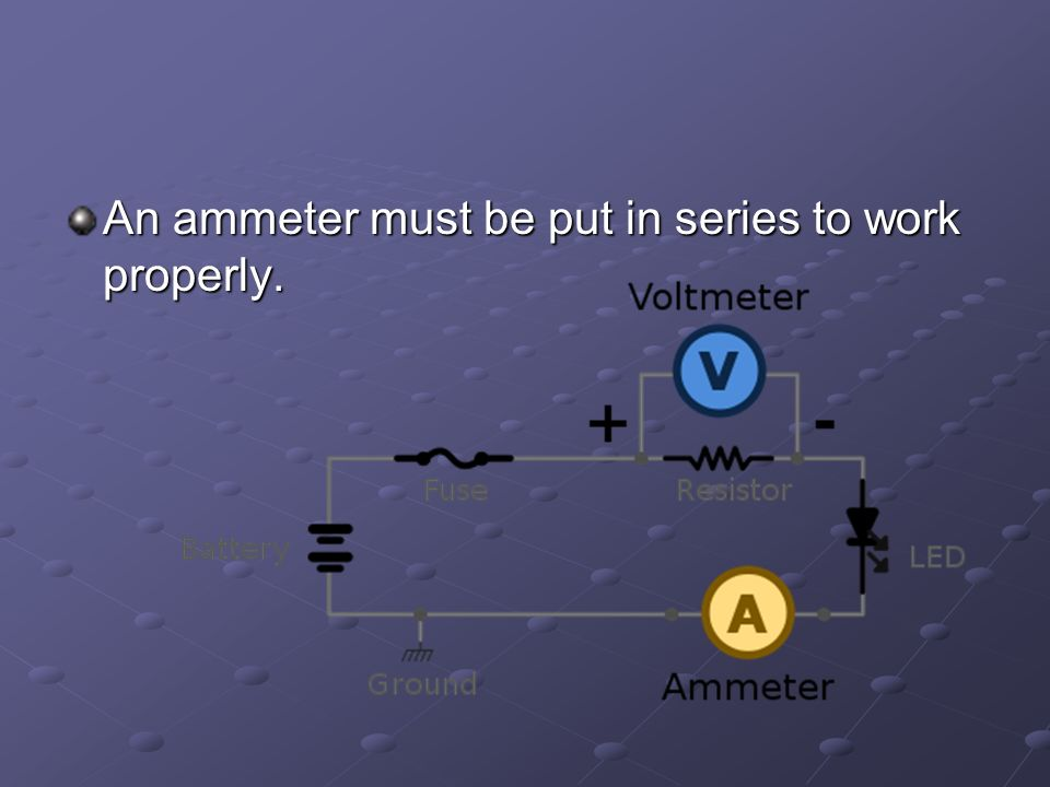 An ammeter must be put in series to work properly.