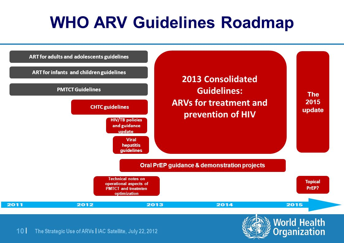 The Strategic Use of ARVs | IAC Satellite, July 22, | ART for adults and adolescents guidelines ART for infants and children guidelines PMTCT Guidelines HIV/TB policies and guidance update 2013 Consolidated Guidelines: ARVs for treatment and prevention of HIV Oral PrEP guidance & demonstration projects CHTC guidelines Topical PrEP.