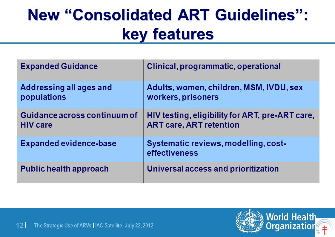 The Strategic Use of ARVs | IAC Satellite, July 22, | New Consolidated ART Guidelines : key features Expanded GuidanceClinical, programmatic, operational Addressing all ages and populations Adults, women, children, MSM, IVDU, sex workers, prisoners Guidance across continuum of HIV care HIV testing, eligibility for ART, pre-ART care, ART care, ART retention Expanded evidence-baseSystematic reviews, modelling, cost- effectiveness Public health approachUniversal access and prioritization