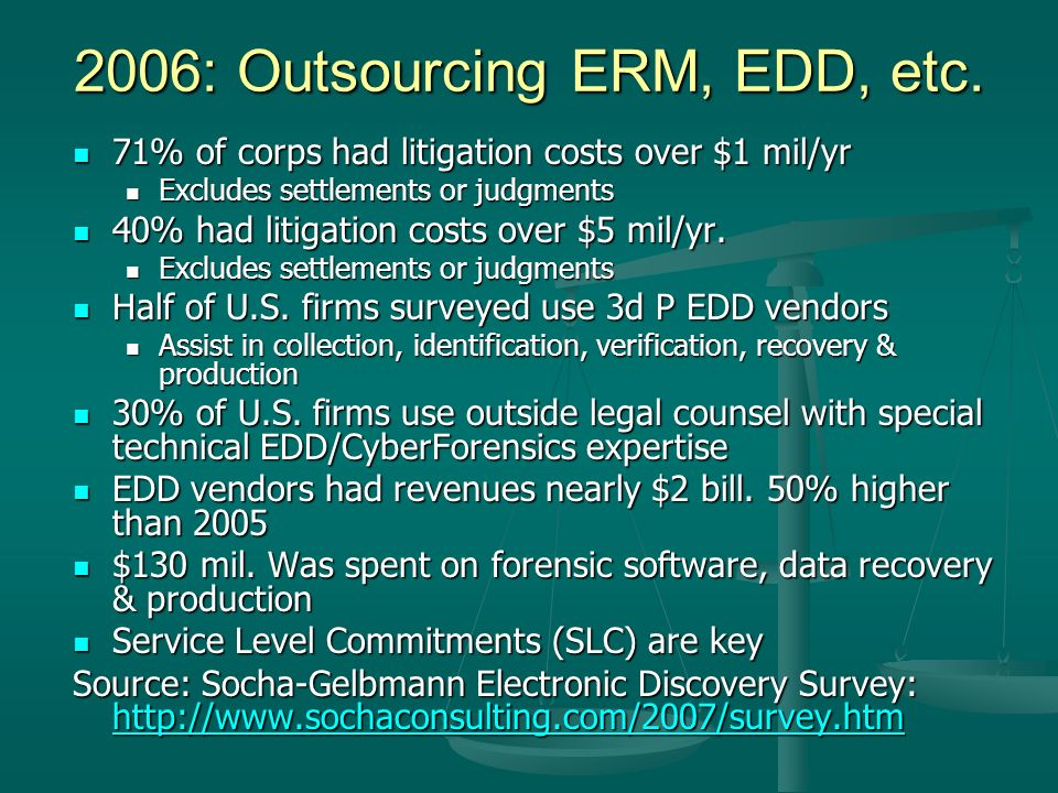 2006: Outsourcing ERM, EDD, etc.