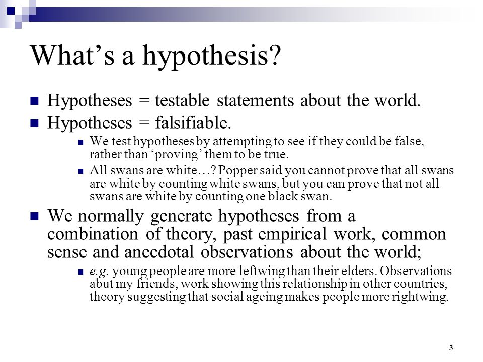 Hypothesis proportion