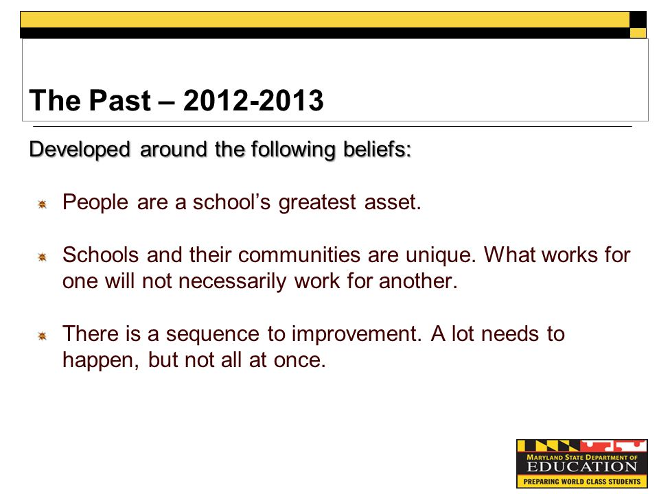 The Past – Developed around the following beliefs: People are a school's greatest asset.