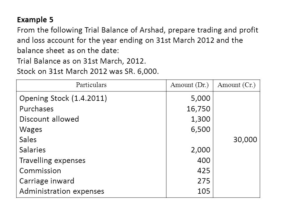 Financial Statement Trial Balance Proves The Arithmetical Accuracy
