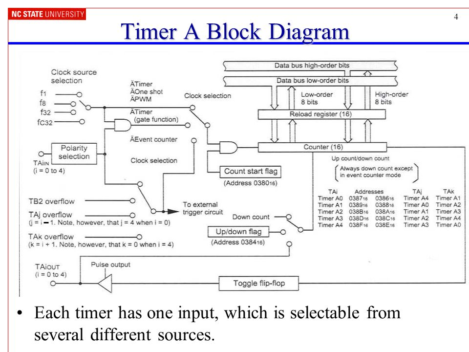 timers and event counters these lecture notes created by dr, wiring diagram