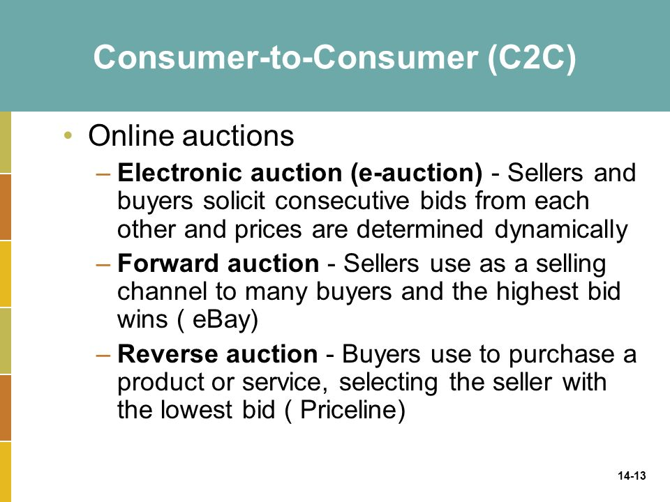 14-13 Consumer-to-Consumer (C2C) Online auctions –Electronic auction (e-auction) - Sellers and buyers solicit consecutive bids from each other and pri