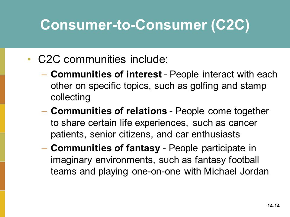 14-14 Consumer-to-Consumer (C2C) C2C communities include: –Communities of interest - People interact with each other on specific topics, such as golfing and stamp collecting –Communities of relations - People come together to share certain life experiences, such as cancer patients, senior citizens, and car enthusiasts –Communities of fantasy - People participate in imaginary environments, such as fantasy football teams and playing one-on-one with Michael Jordan