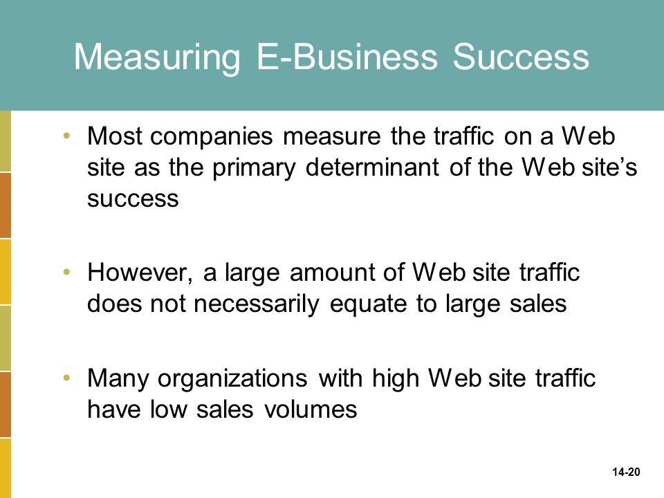 14-20 Measuring E-Business Success Most companies measure the traffic on a Web site as the primary determinant of the Web site's success However, a large amount of Web site traffic does not necessarily equate to large sales Many organizations with high Web site traffic have low sales volumes