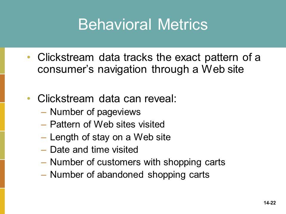14-22 Behavioral Metrics Clickstream data tracks the exact pattern of a consumer's navigation through a Web site Clickstream data can reveal: –Number
