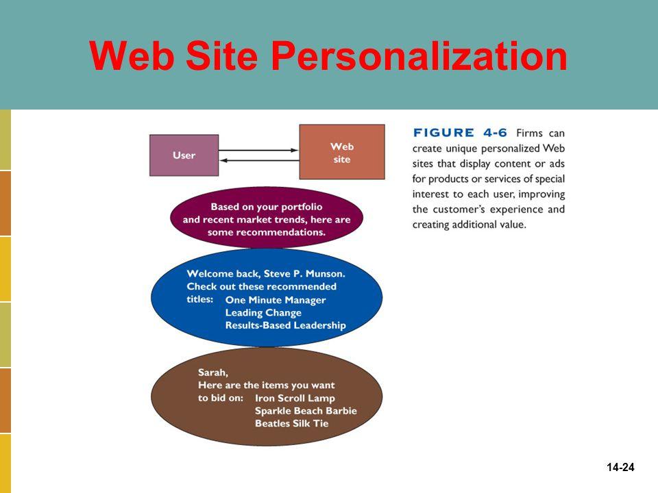 14-24 Web Site Personalization