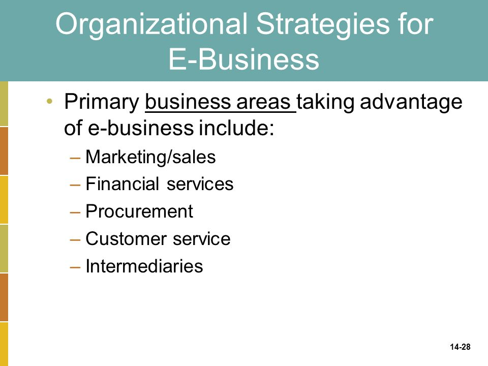 14-28 Organizational Strategies for E-Business Primary business areas taking advantage of e-business include: –Marketing/sales –Financial services –Pr