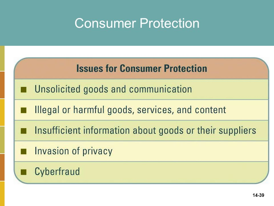 14-39 Consumer Protection