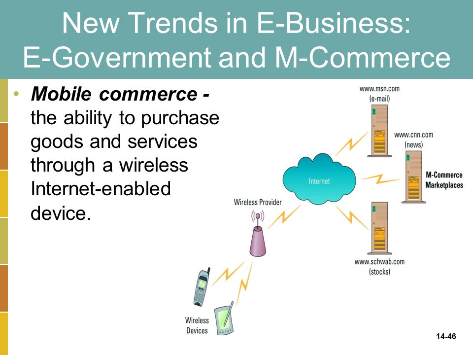 14-46 New Trends in E-Business: E-Government and M-Commerce Mobile commerce - the ability to purchase goods and services through a wireless Internet-enabled device.