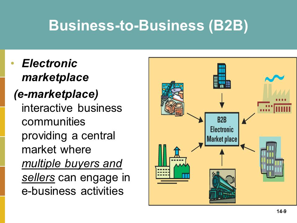 14-9 Business-to-Business (B2B) Electronic marketplace (e-marketplace) interactive business communities providing a central market where multiple buyers and sellers can engage in e-business activities