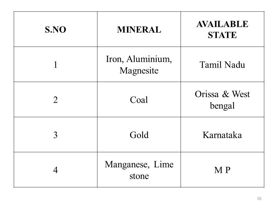 S.NOMINERAL AVAILABLE STATE 1 Iron, Aluminium, Magnesite Tamil Nadu 2Coal Orissa & West bengal 3GoldKarnataka 4 Manganese, Lime stone M P 36