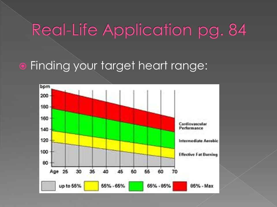  Finding your target heart range: