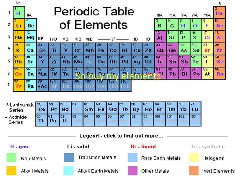 oxygen element essay