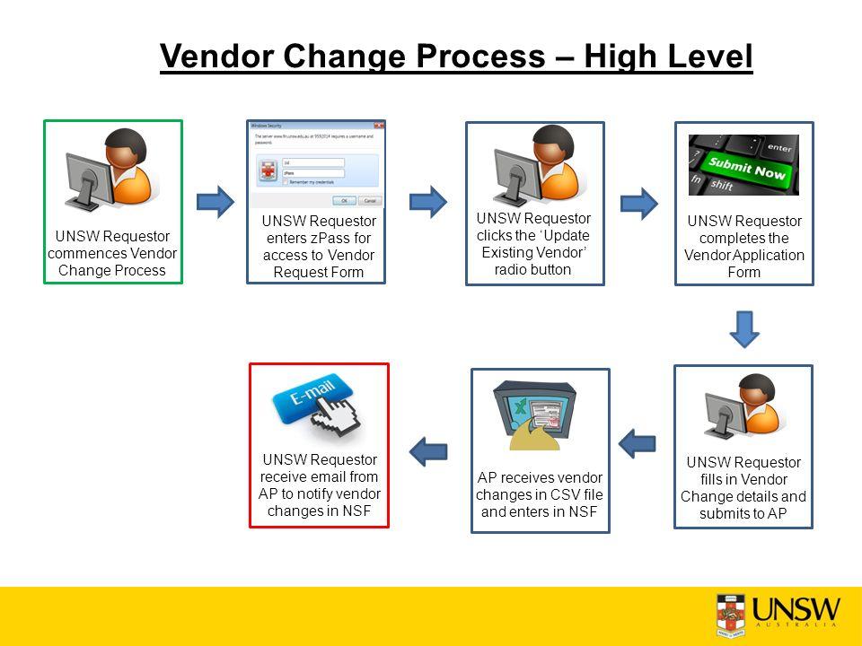 Vendor Creation Implementation Finance Led Training Sessionsvendor