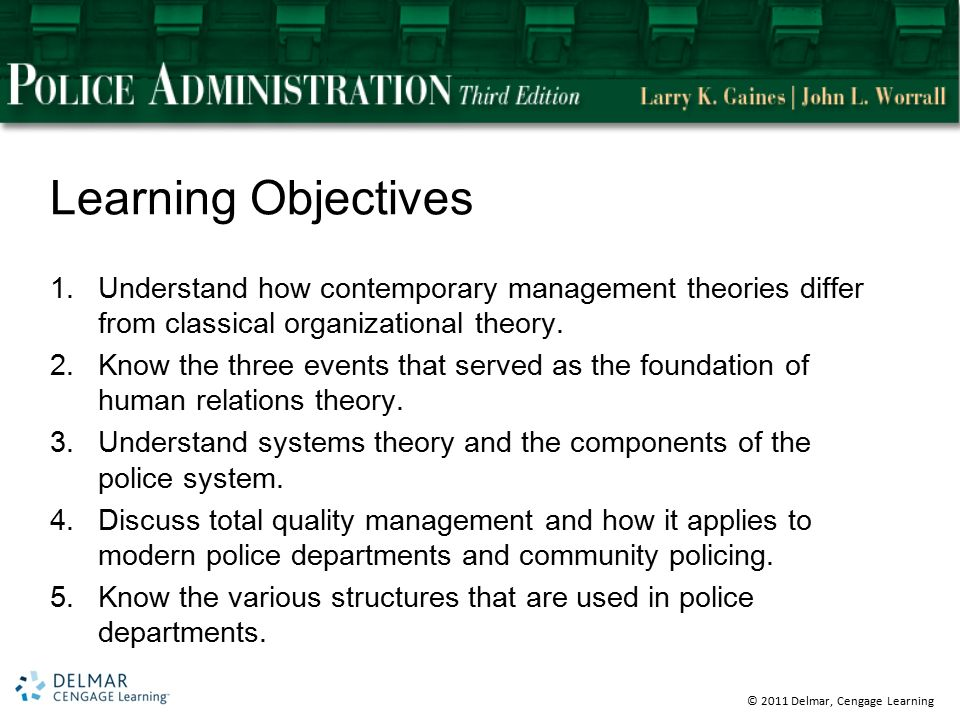 Contemporary management theory?