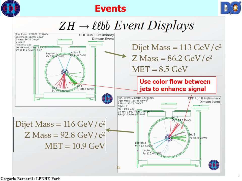 Gregorio Bernardi / LPNHE-Paris Events 7 Use color flow between jets to enhance signal