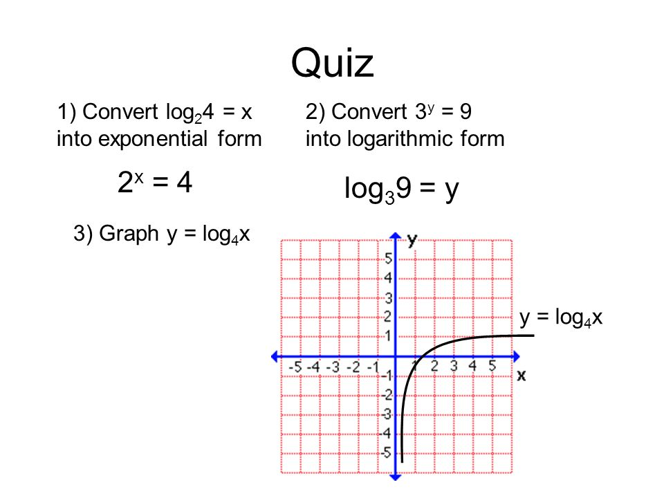 Quiz 1) Convert log 2 4 = x into exponential form 2) Convert 3 y ...