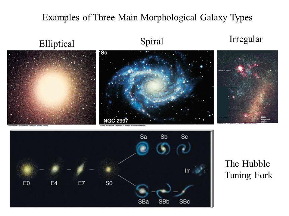 galactic type essay Appearance of galactic age author: stephen caesar invisible type of matter vastly outweights the observable matter in the universe essay-links 3000 darwin.