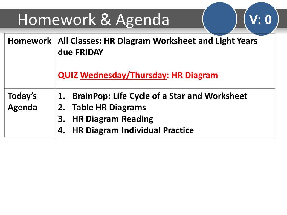 Do now v 0 monday march 2 2015 circle a for agree circle d for 2 homework agenda v 0 homeworkall classes hr diagram worksheet ccuart Images