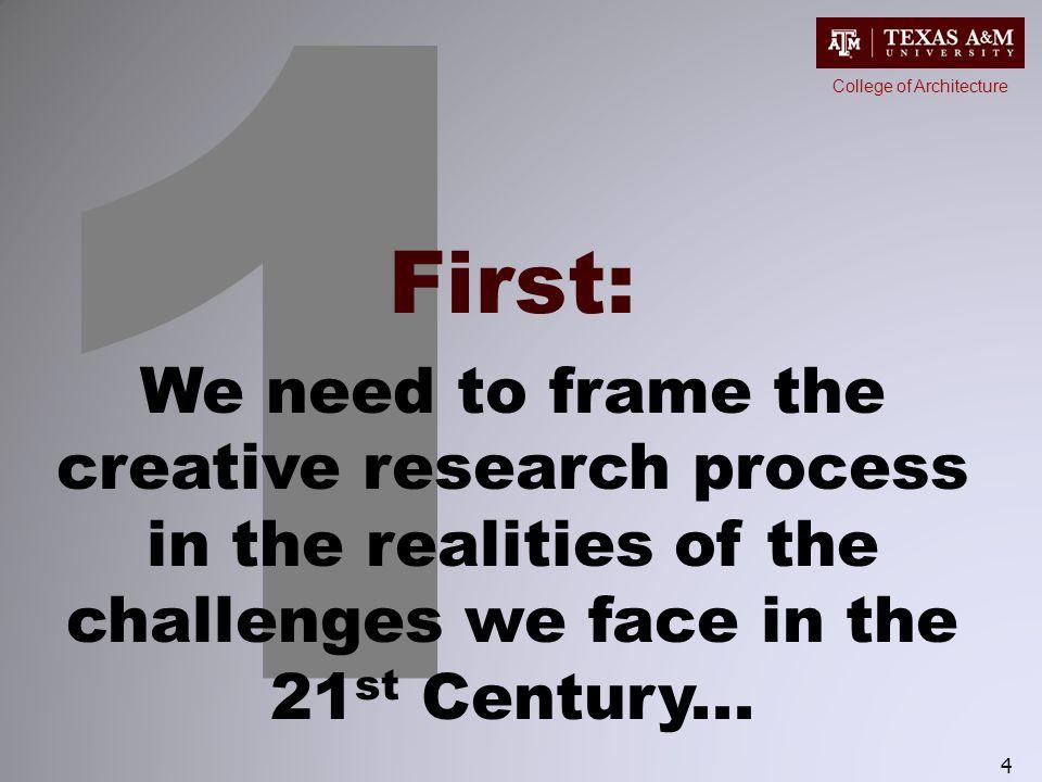 Creative college presentations