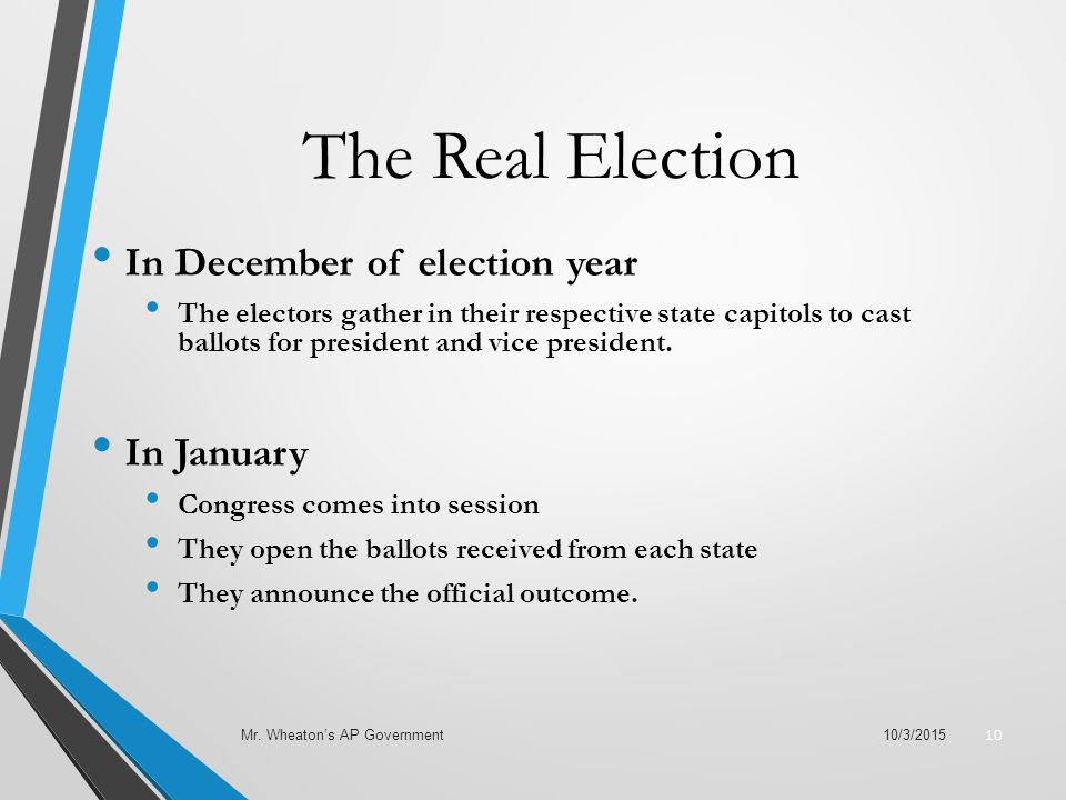 The Real Election In December of election year The electors gather in their respective state capitols to cast ballots for president and vice president.
