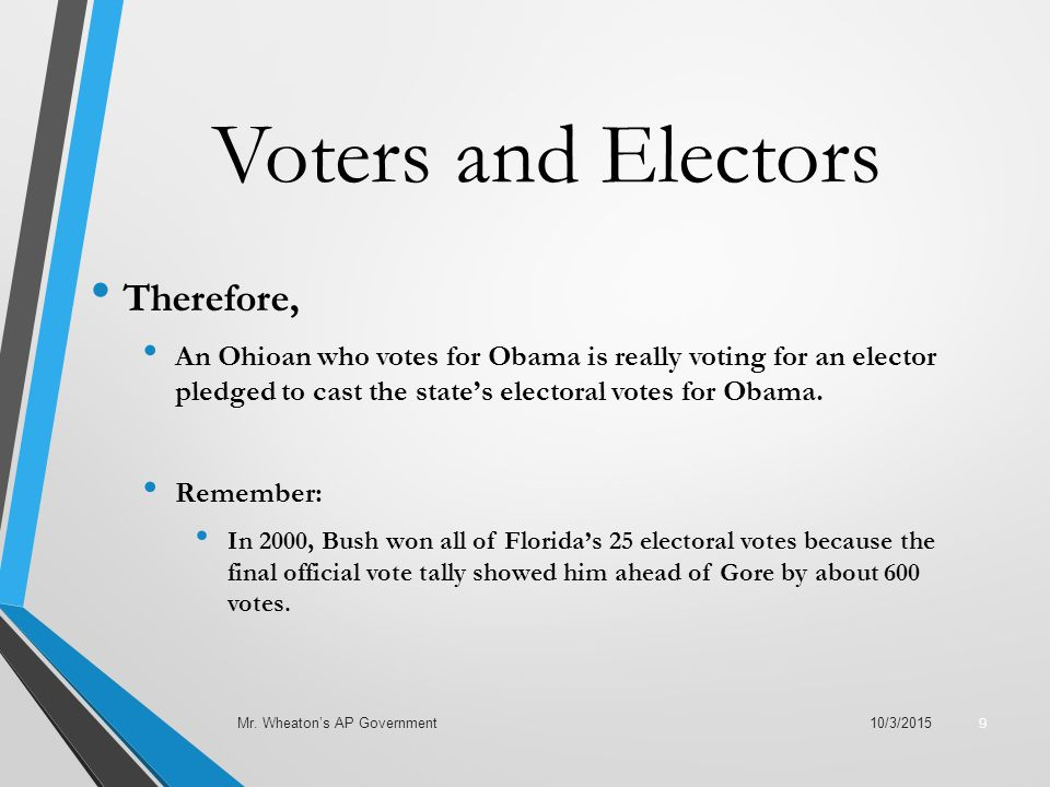Voters and Electors Therefore, An Ohioan who votes for Obama is really voting for an elector pledged to cast the state's electoral votes for Obama.