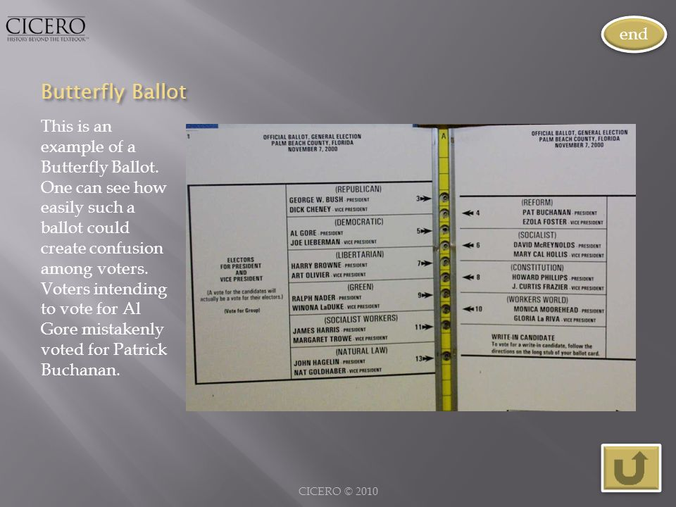 Butterfly Ballot This is an example of a Butterfly Ballot.