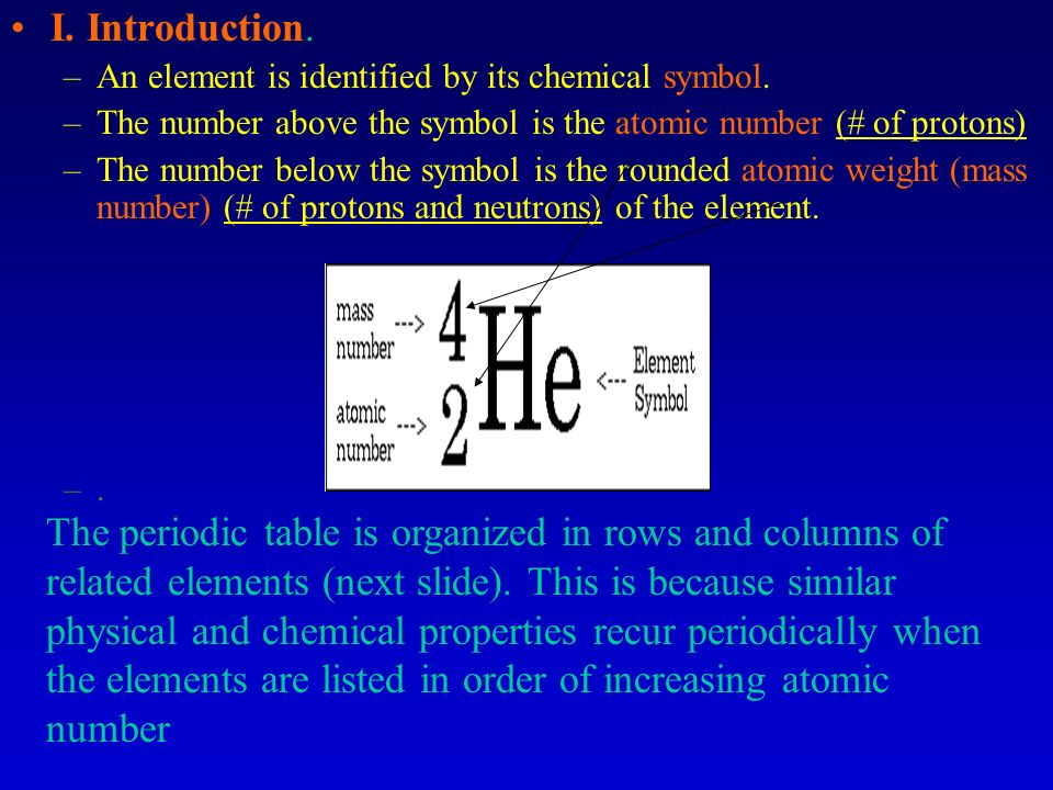 Periodic table periodic table mass number rounded periodic table periodic table periodic table mass number rounded the periodic table adapted from available urtaz Image collections
