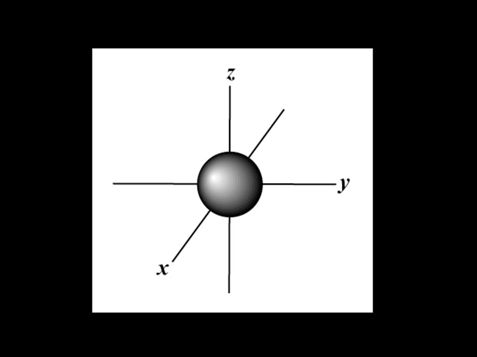 Magnetic Quantum Number The magnetic quantum number, generally symbolized by m, denotes the orientation of the electron's orbital with respect to the three axes in space.