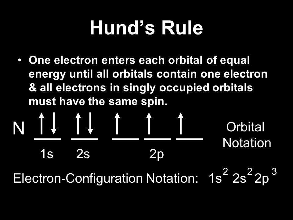 Electron-Configuration Notation Eliminates the lines and arrows.
