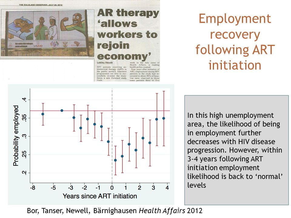 Employment recovery following ART initiation Bor, Tanser, Newell, Bärnighausen Health Affairs 2012 In this high unemployment area, the likelihood of being in employment further decreases with HIV disease progression.