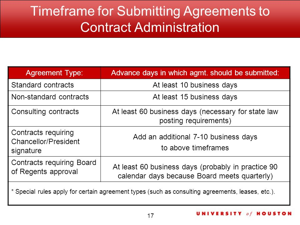 Timeframe For Submitting Agreements To Contract Administration Agreement  Type:Advance Days In Which Agmt.